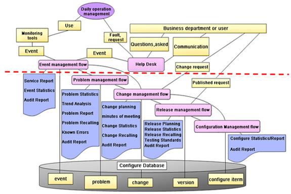 SOLUCIONES IDEALES EN EMPRESAS Y OFICINAS